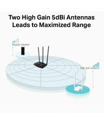 Mercusys 300Mbps High Gain Wireless USB Adapter